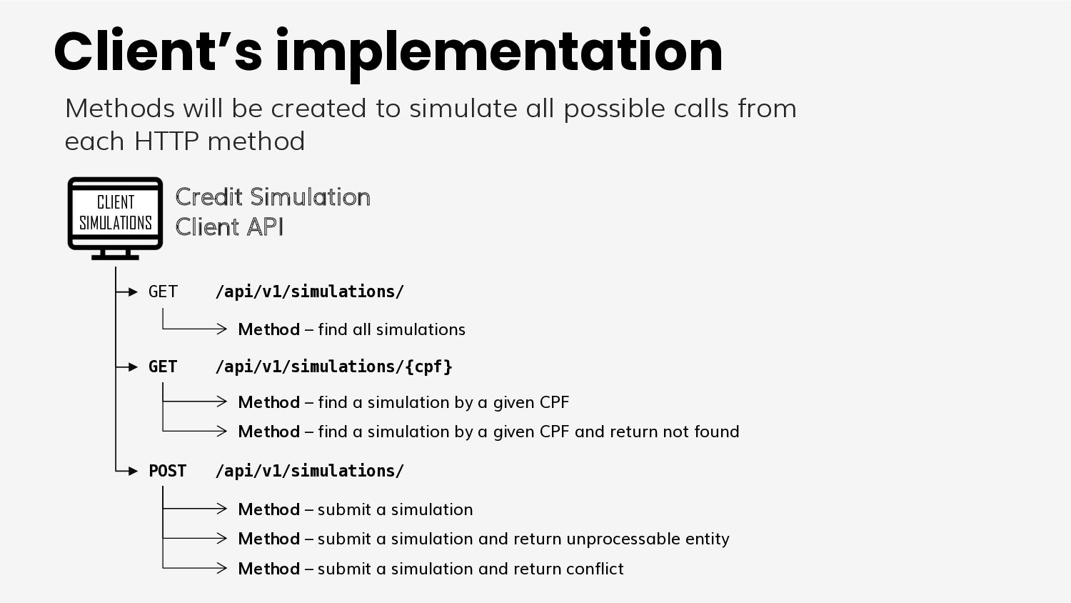 How to use client <-> test? Pros: association o...