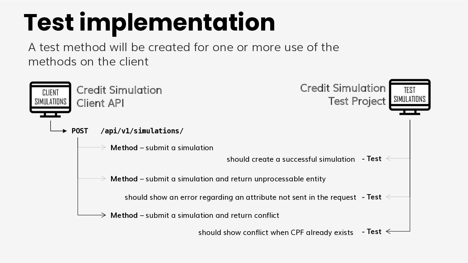 Thank you! SCAN ME You can follow me on Twitter...