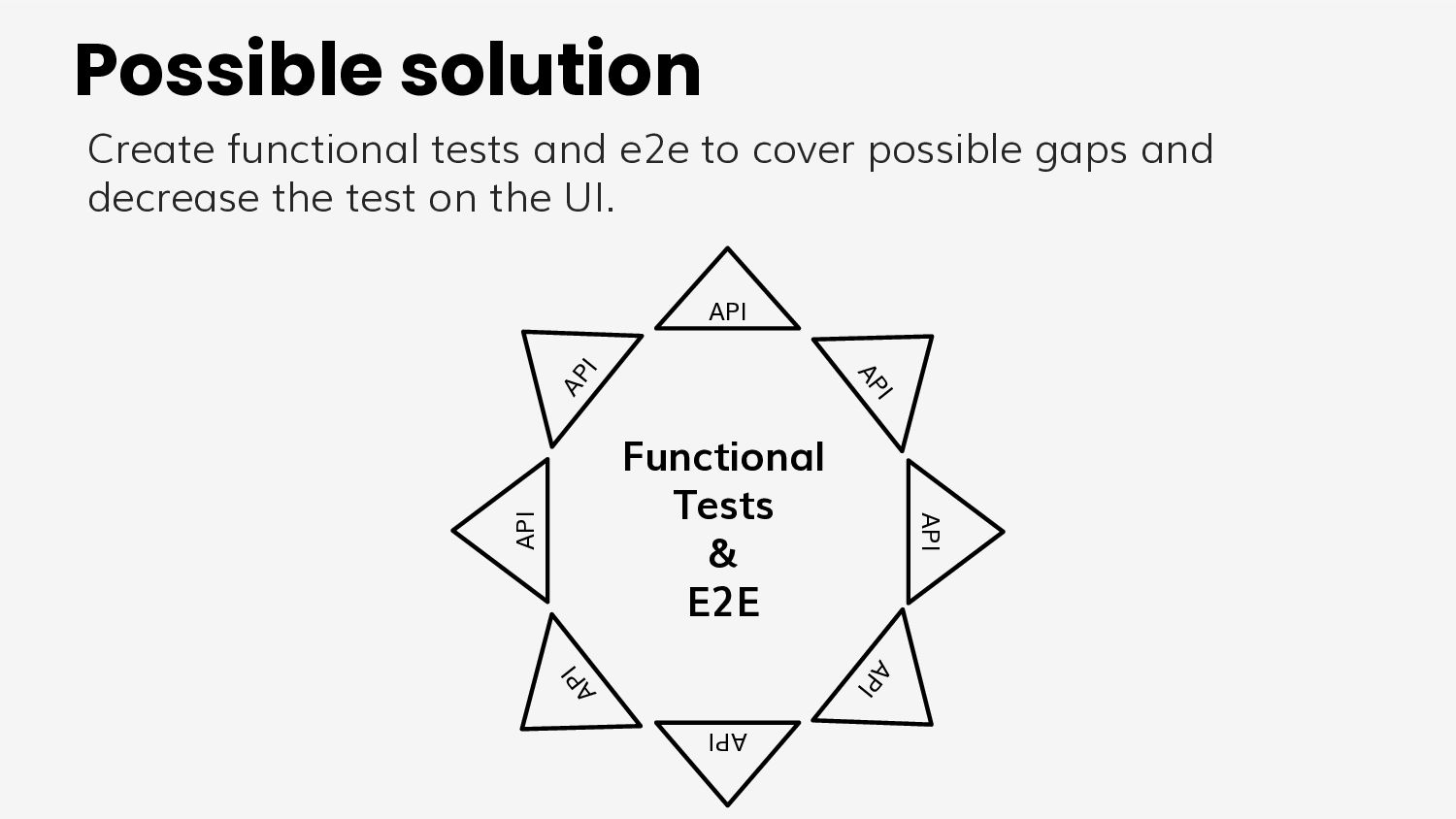 How can test projects be created?