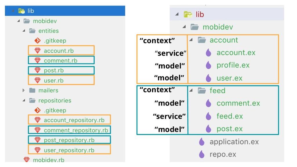 """""""model"""" """"model"""" """"service"""" """"context"""" """"context"""" """"..."""