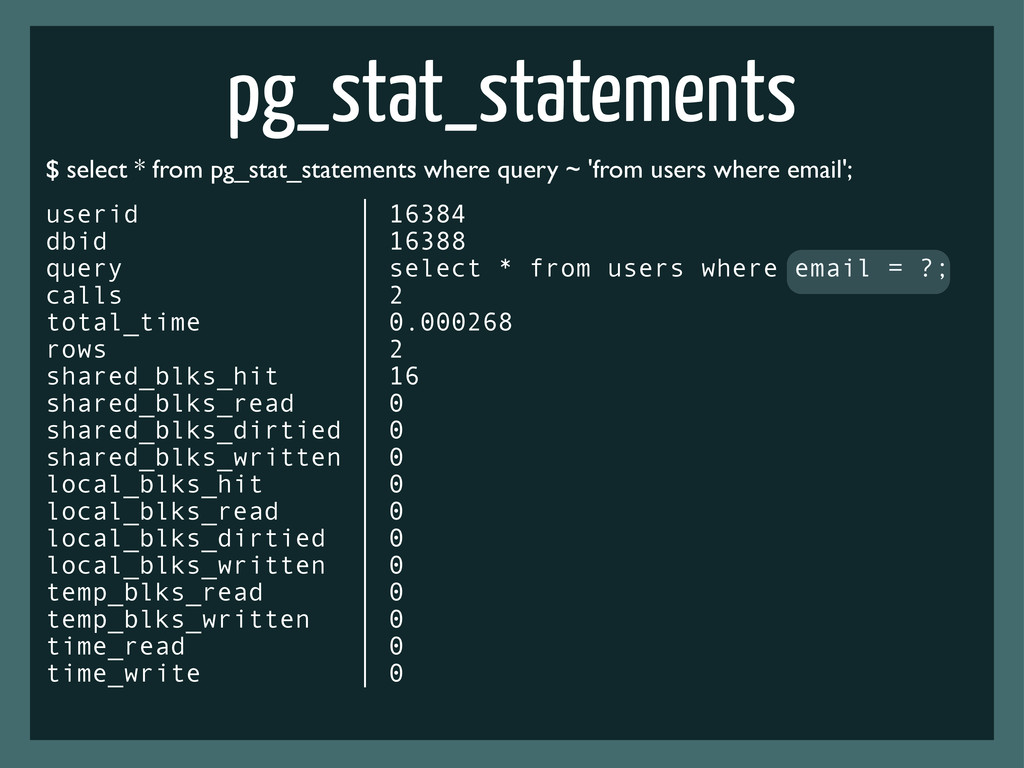 pg_stat_statements $ select * from pg_stat_stat...