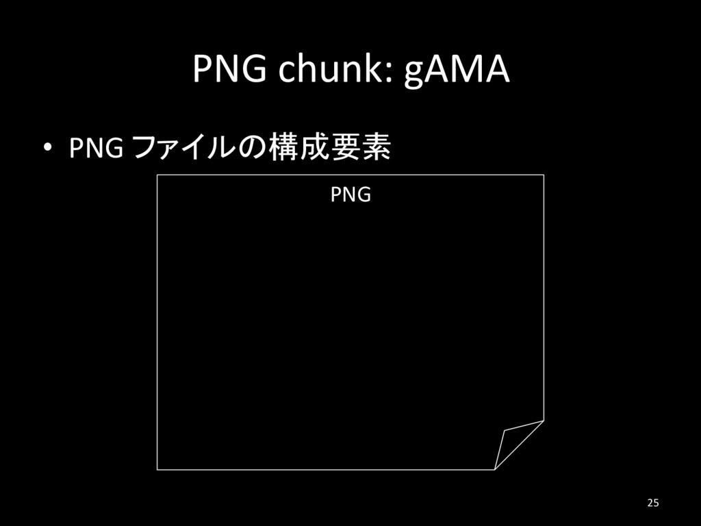 PNG chunk: gAMA • PNG ファイルの構成要素 PNG 25