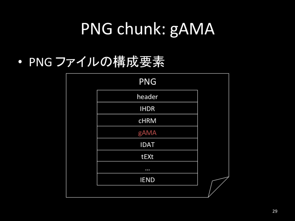 PNG chunk: gAMA • PNG ファイルの構成要素 PNG header IHD...