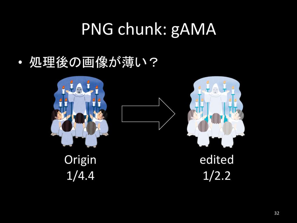 PNG chunk: gAMA • 処理後の画像が薄い? Origin edited 1/4...