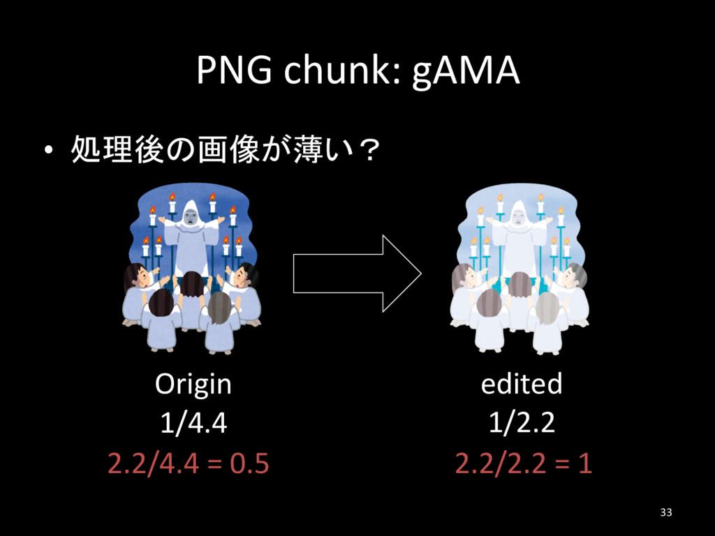 PNG chunk: gAMA • 処理後の画像が薄い? 1/4.4 1/2.2 2.2/4...