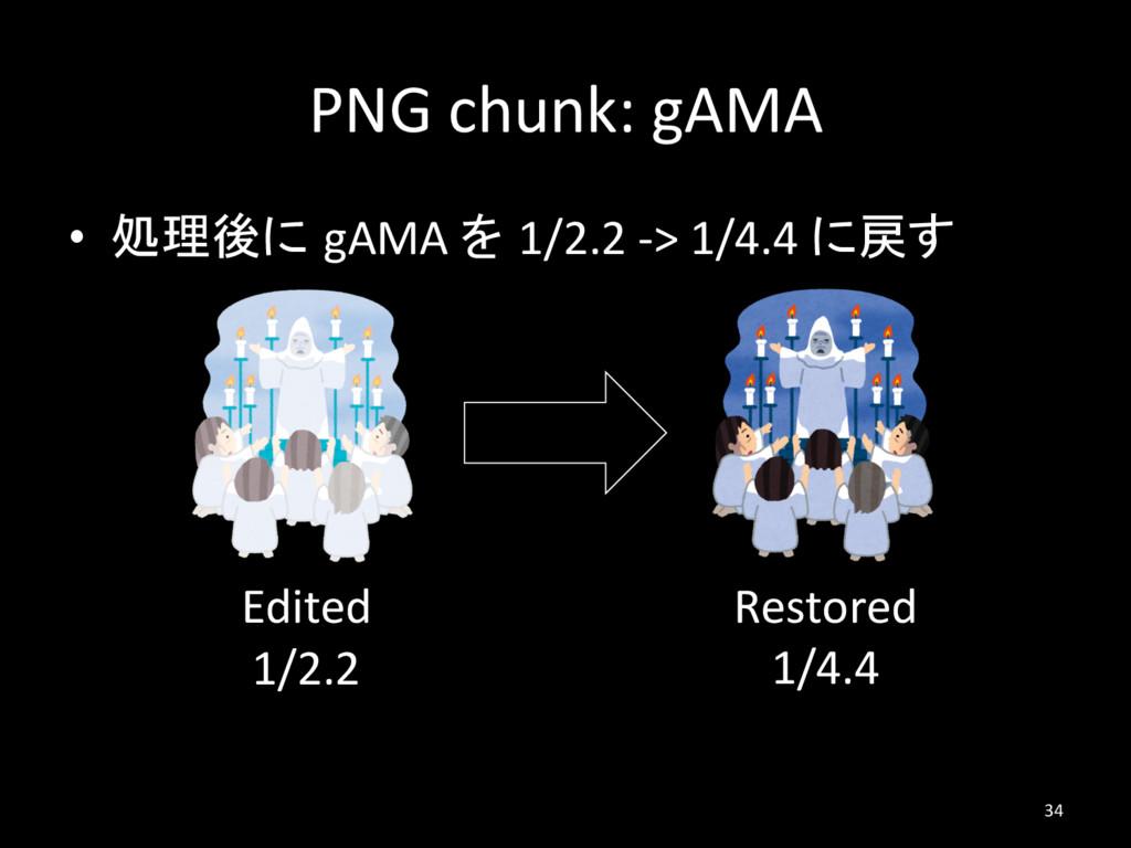 PNG chunk: gAMA • 処理後に gAMA を 1/2.2 -> 1/4.4 に...