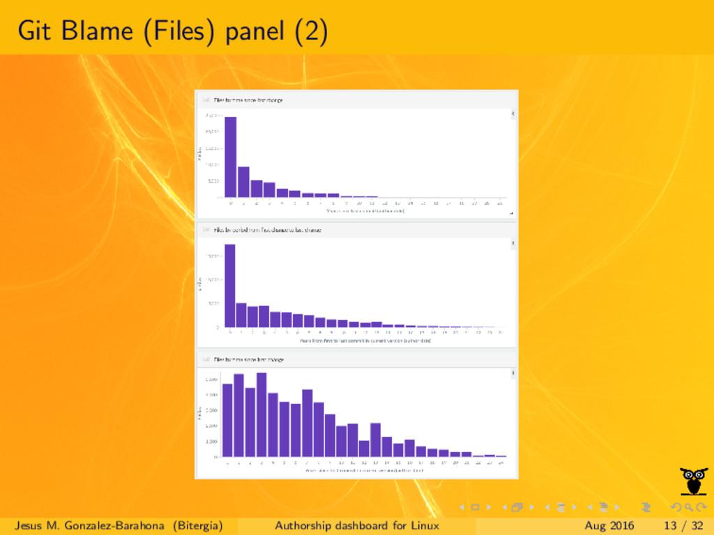 Git Blame (Files) panel (2) Jesus M. Gonzalez-B...