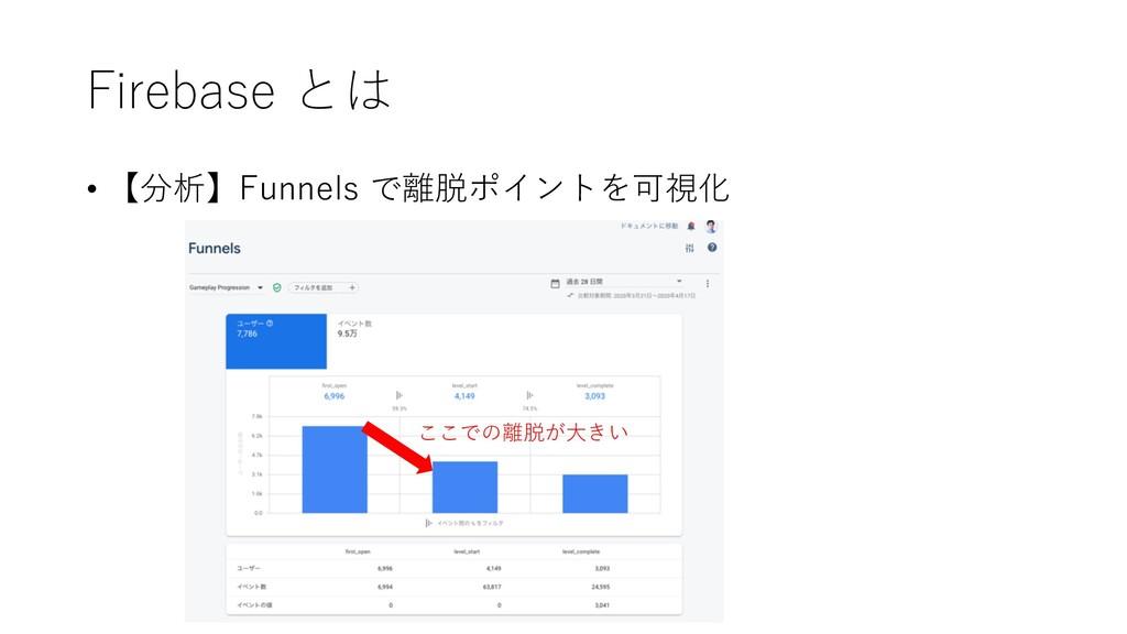 Firebase とは • 【分析】Funnels で離脱ポイントを可視化 ここでの離脱が⼤きい