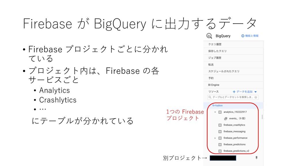 Firebase が BigQuery に出⼒するデータ • Firebase プロジェクトご...