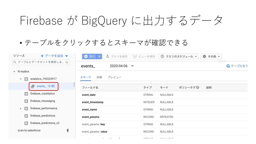 Firebase が BigQuery に出⼒するデータ • テーブルをクリックするとスキーマ...