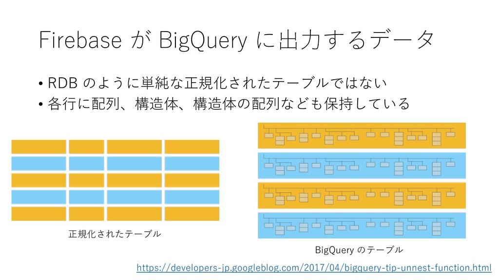 Firebase が BigQuery に出⼒するデータ • RDB のように単純な正規化され...