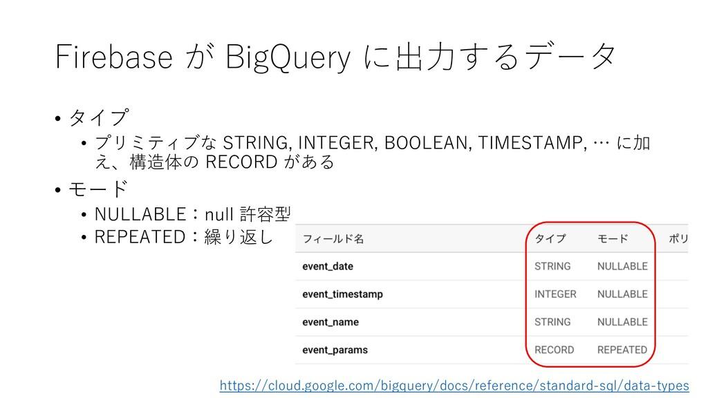 Firebase が BigQuery に出⼒するデータ • タイプ • プリミティブな ST...