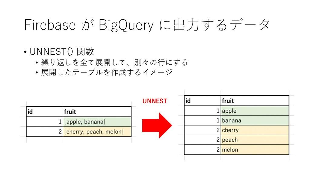 Firebase が BigQuery に出⼒するデータ • UNNEST() 関数 • 繰り...