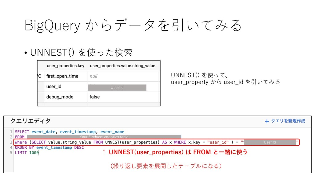 BigQuery からデータを引いてみる • UNNEST() を使った検索 UNNEST()...