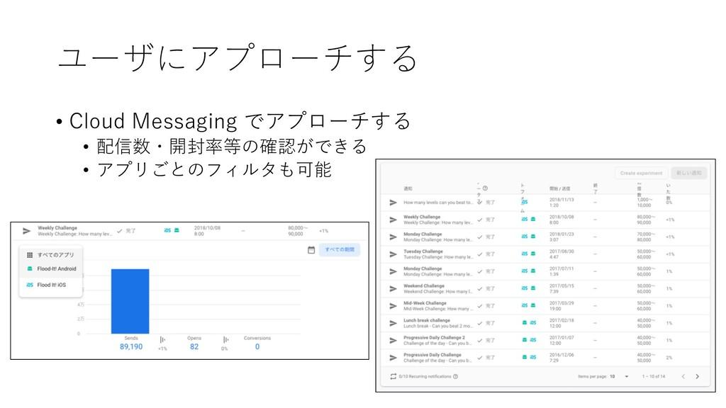 ユーザにアプローチする • Cloud Messaging でアプローチする • 配信数・開封...