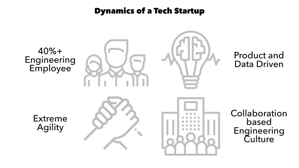 Dynamics of a Tech Startup Product and Data Dri...