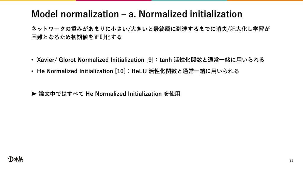 Model normalization ‒ a. Normalized initializat...