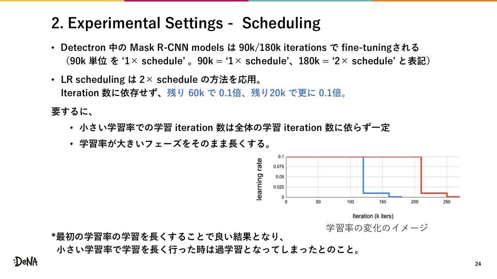 2. Experimental Settings - Scheduling • Detectr...
