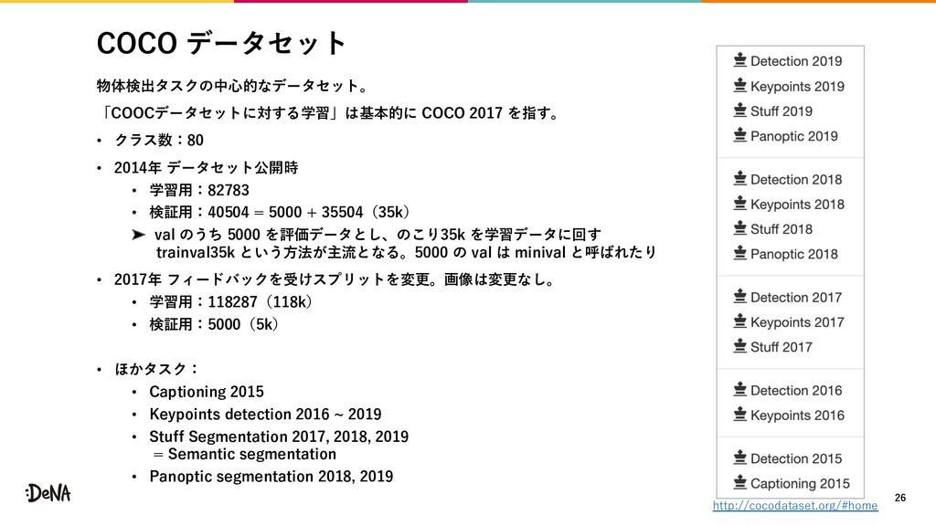 COCO データセット 物体検出タスクの中⼼的なデータセット。 「COOCデータセットに対する...