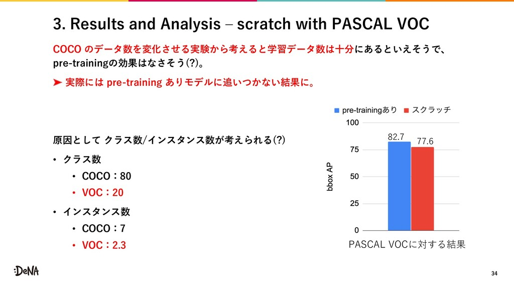 3. Results and Analysis ‒ scratch with PASCAL V...