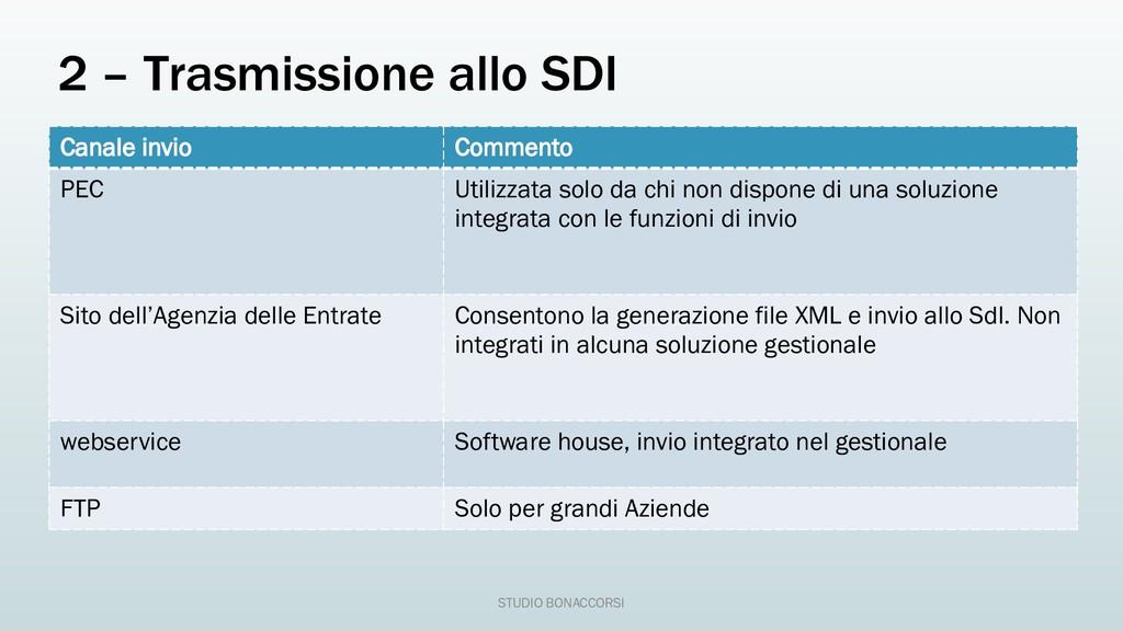 2 – Trasmissione allo SDI Canale invio Commento...