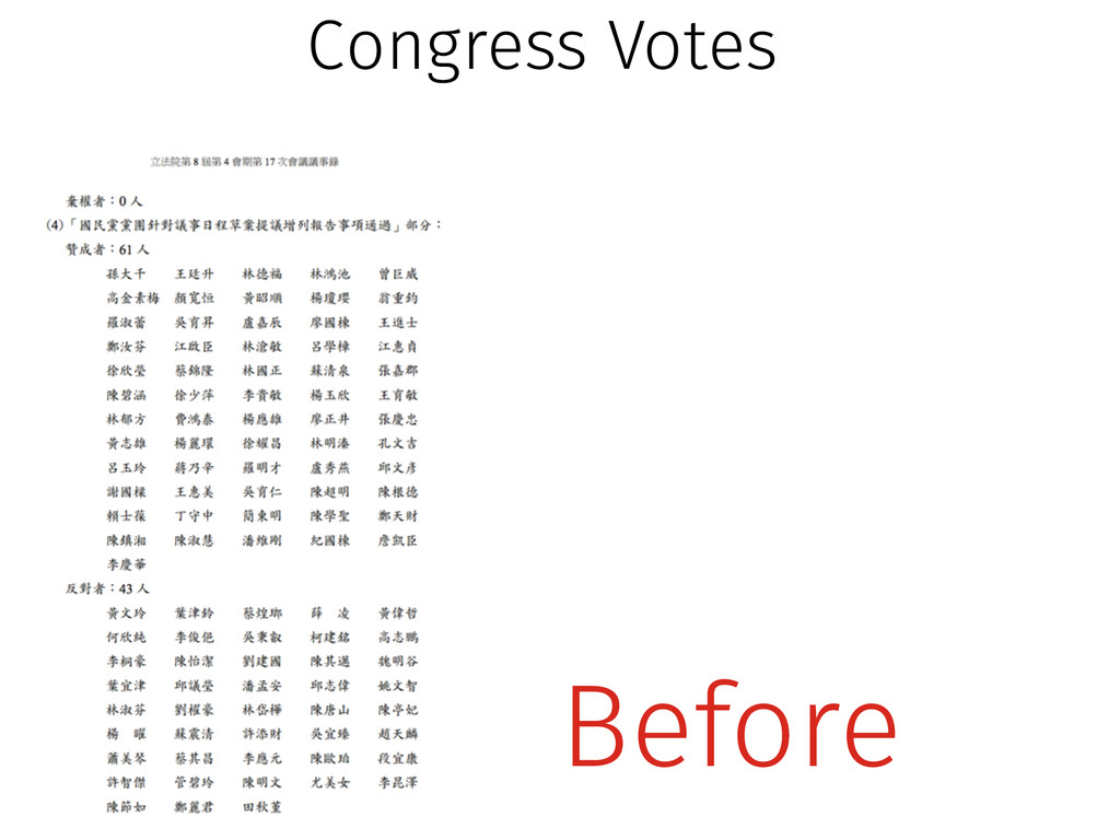 Before Congress Votes