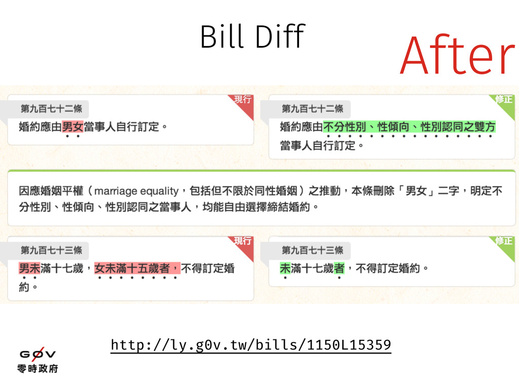 Bill Diff http://ly.g0v.tw/bills/1150L15359 Aft...