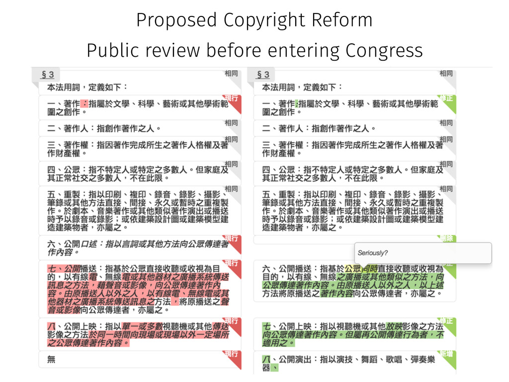 Proposed Copyright Reform Public review before ...