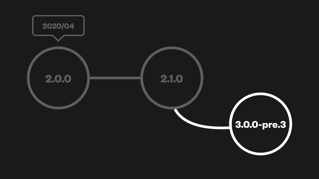2.0.0 2.1.0 3.0.0-pre.3 2020/04
