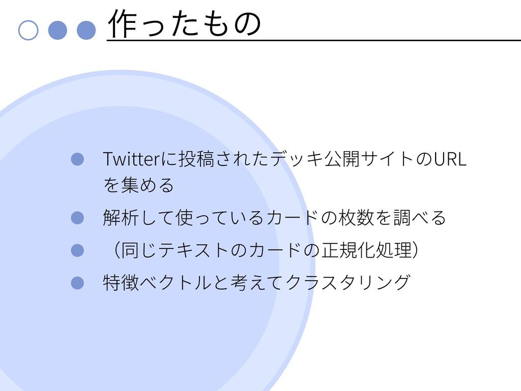 ࡞ͬͨͷ Twitter URL
