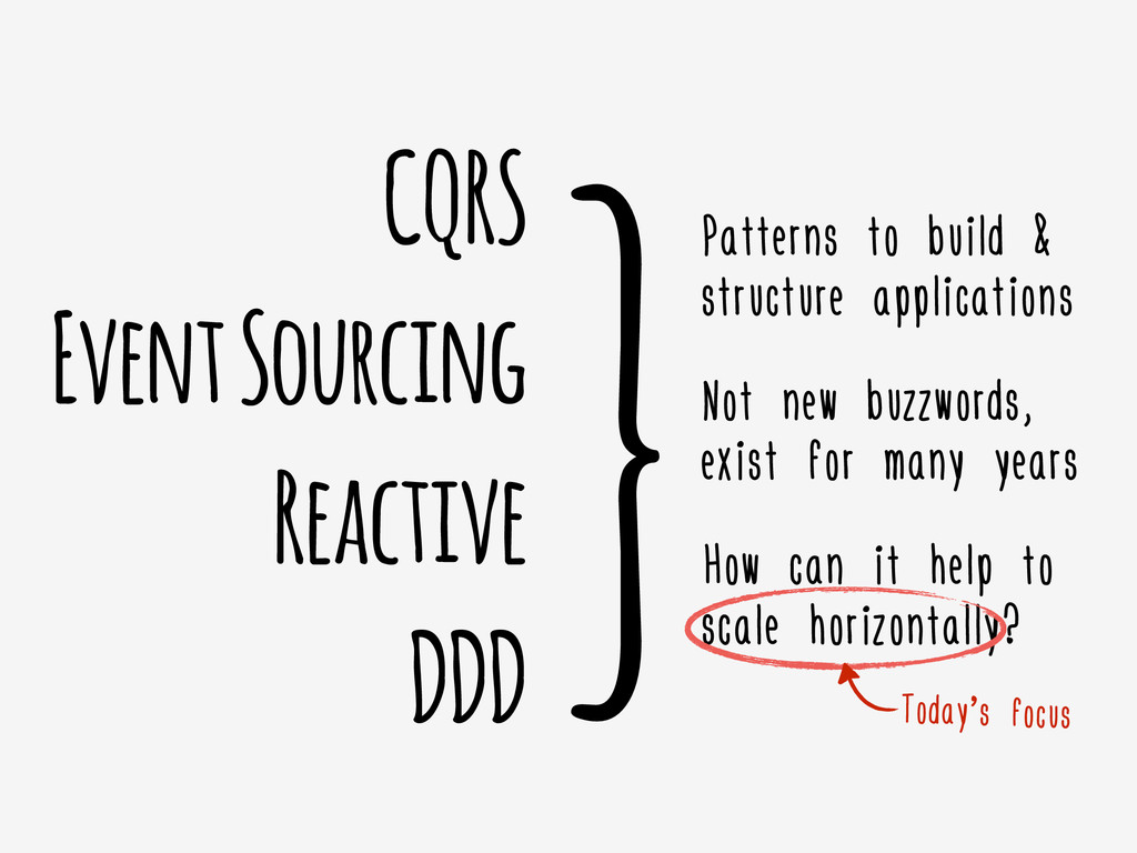 CQRS Event Sourcing Reactive DDD }Patterns to b...