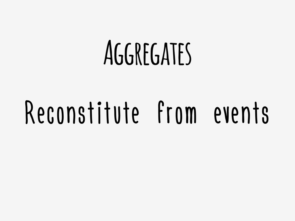 Reconstitute from events Aggregates
