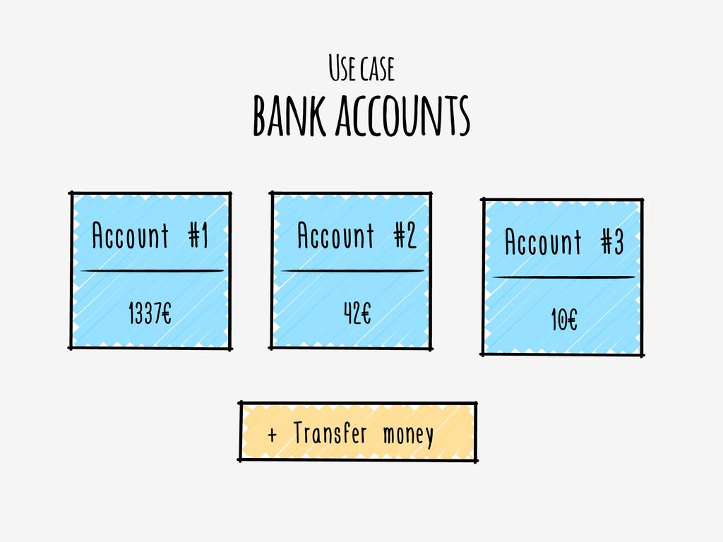 Use case bank accounts Account #1 ! 1337€ Accou...
