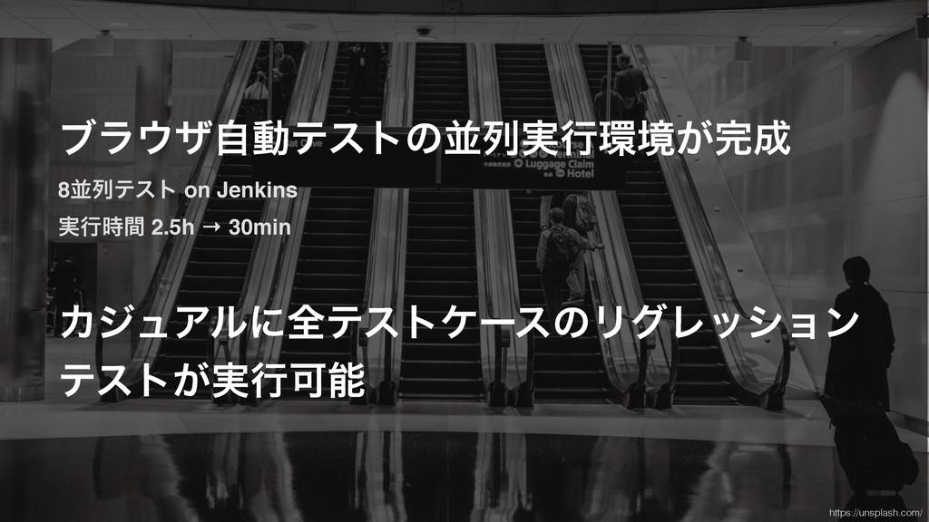 ϒϥβࣗಈςετͷฒྻ࣮ߦڥ͕ 8ฒྻςετ on Jenkins ࣮ߦؒ 2.5h...