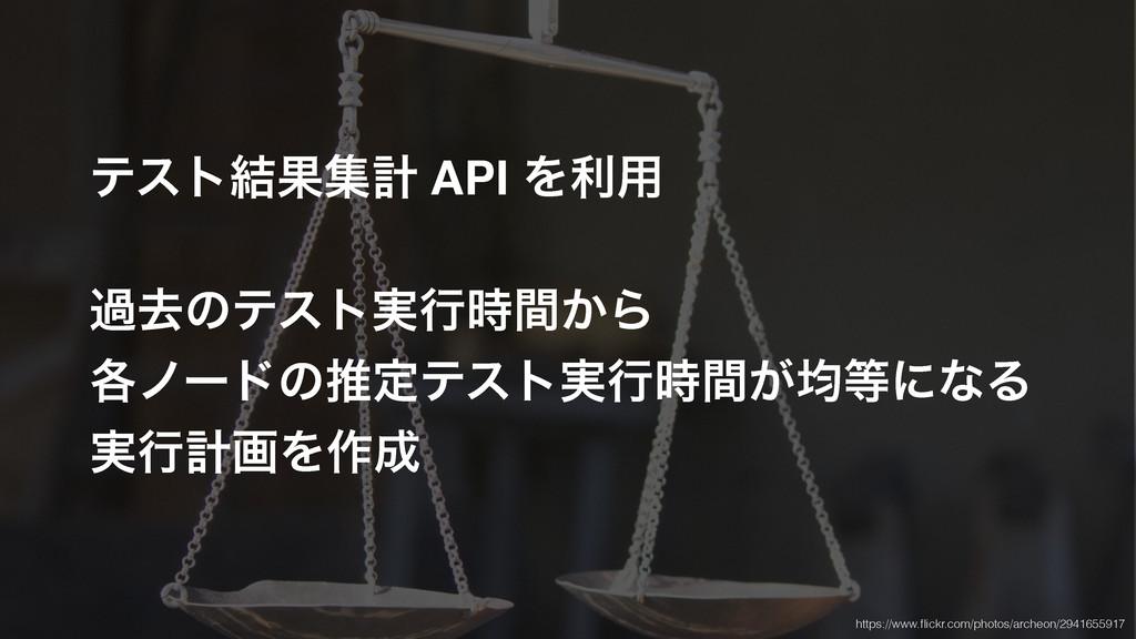ςετ݁Ռूܭ API Λར༻ աڈͷςετ࣮ߦ͔ؒΒ ֤ϊʔυͷਪఆςετ࣮ߦ͕ؒۉʹ...