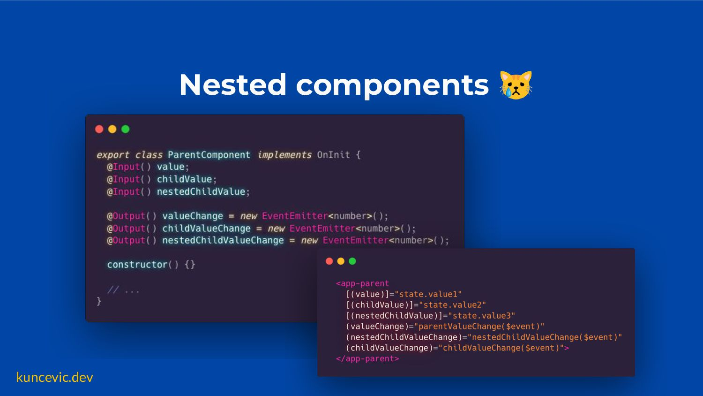kuncevic.dev Nested components 😿