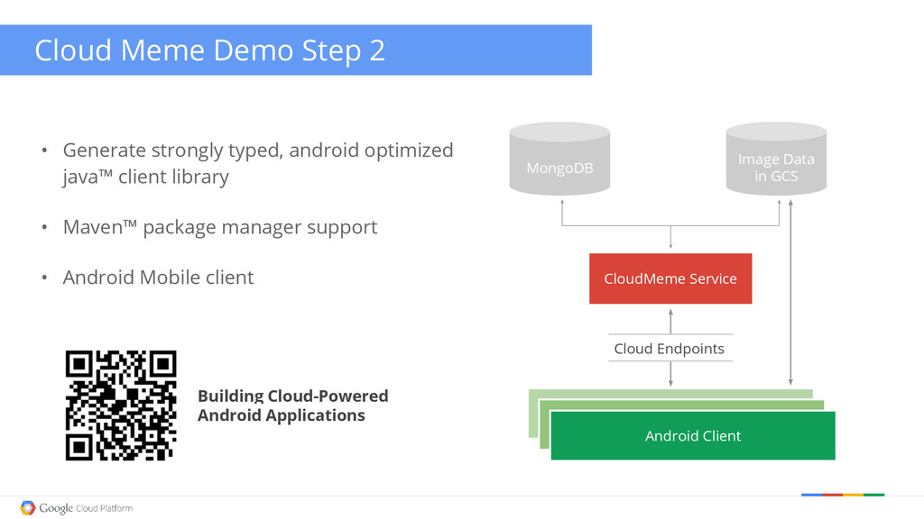 Android Client Android Client • Generate strong...