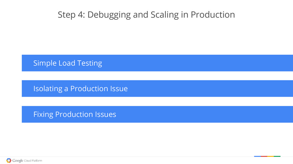 Step 4: Debugging and Scaling in Production Iso...