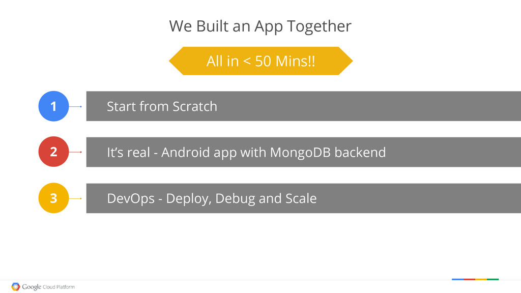 We Built an App Together Start from Scratch It'...