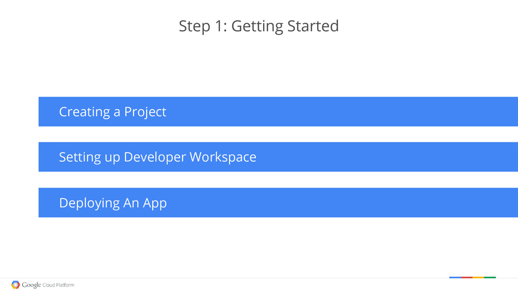 Step 1: Getting Started Setting up Developer Wo...