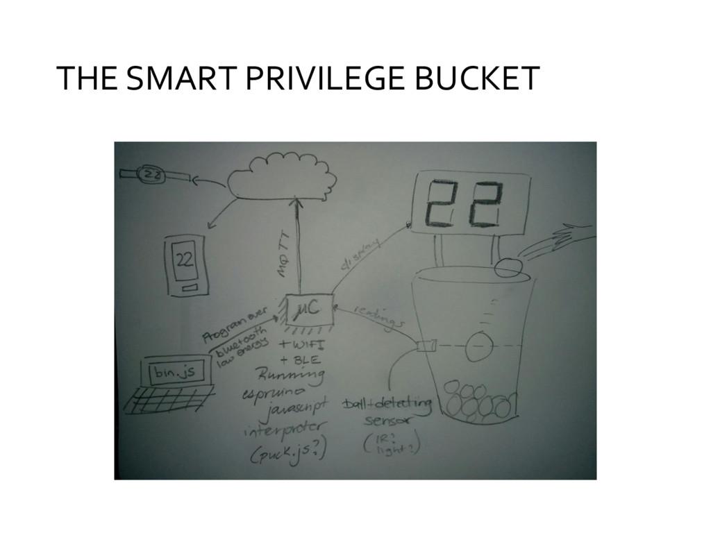 THE SMART PRIVILEGE BUCKET