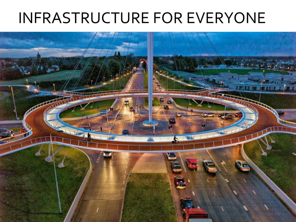 INFRASTRUCTURE FOR EVERYONE