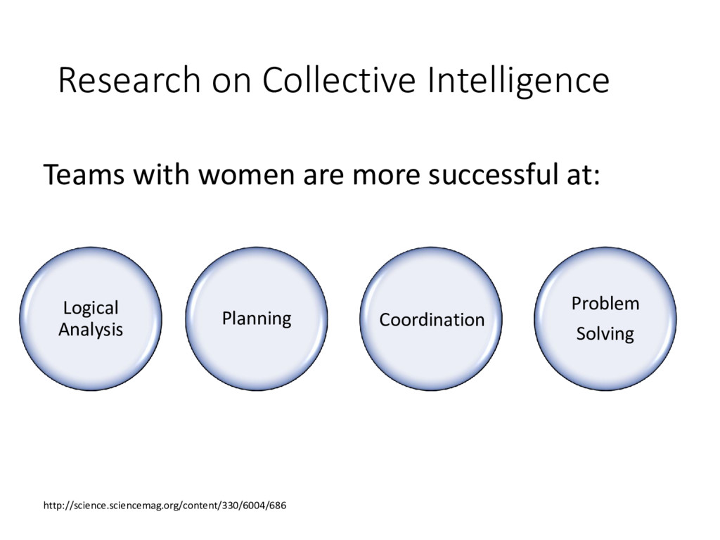 Research on Collective Intelligence Teams with ...