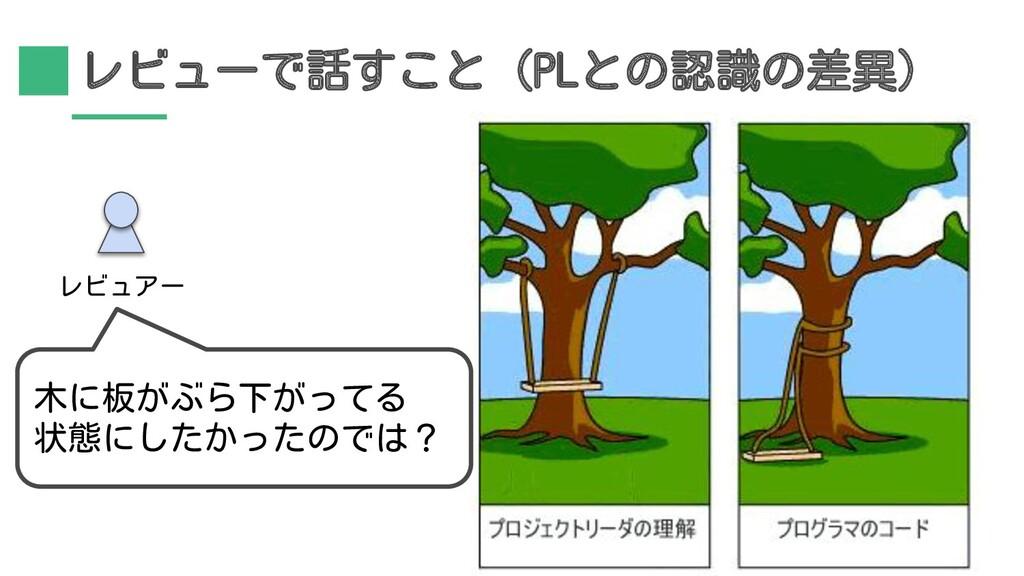 レビューで話すこと(PLとの認識の差異) レビュアー 木に板がぶら下がってる 状態にしたかった...