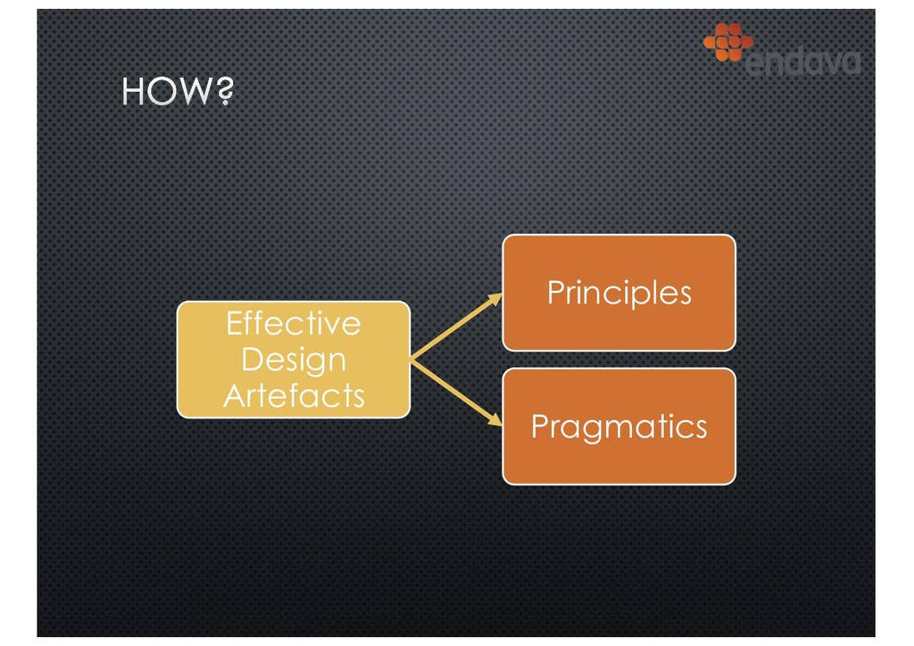 Effective Design Artefacts Principles Pragmatics