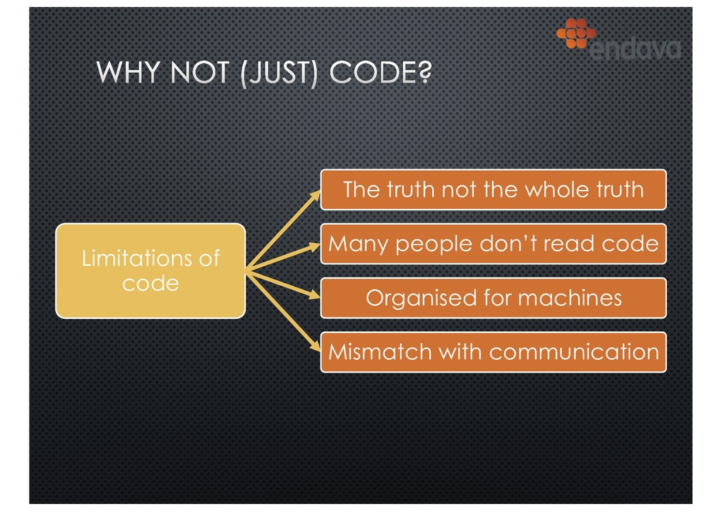 Limitations of code The truth not the whole tru...