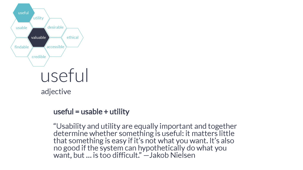 "useful useful = usable + utility ""Usability and..."
