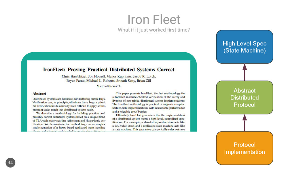 What if it just worked first time? Iron Fleet 1...