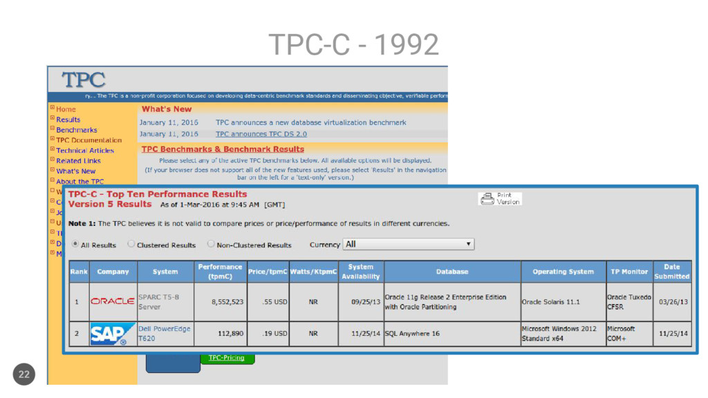 TPC-C - 1992 22