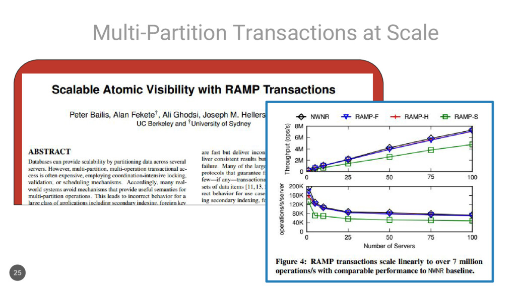 Multi-Partition Transactions at Scale 25
